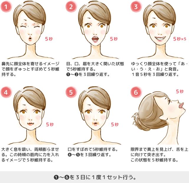 顔筋トレーニング